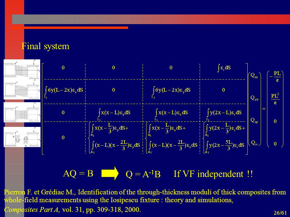 26/61 Final system AQ = B Q = A -1 B If VF independent !! Pierron F. et Grédiac M., Identification of the through-thickness moduli of thick composites