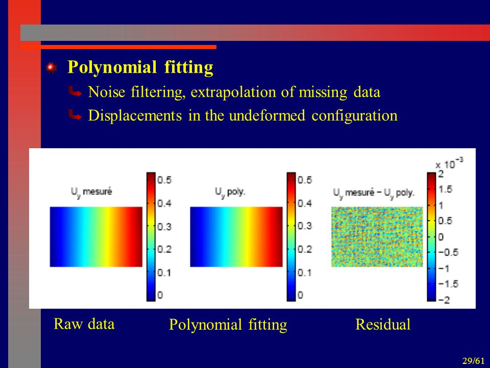 29/61 Polynomial fitting Noise filtering, extrapolation of missing data Displacements in the undeformed configuration Raw data Polynomial fitting Residual