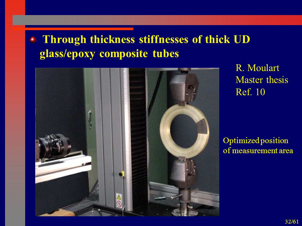 32/61 Through thickness stiffnesses of thick UD glass/epoxy composite tubes Optimized position of measurement area R. Moulart Master thesis Ref. 10