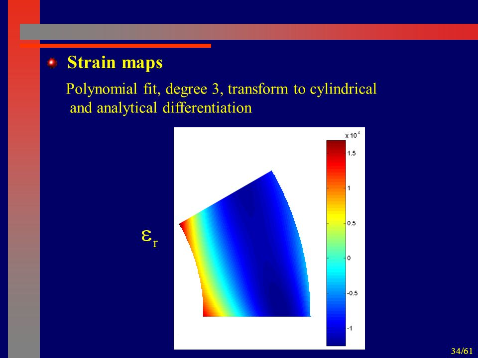 34/61 Strain maps Polynomial fit, degree 3, transform to cylindrical and analytical differentiation