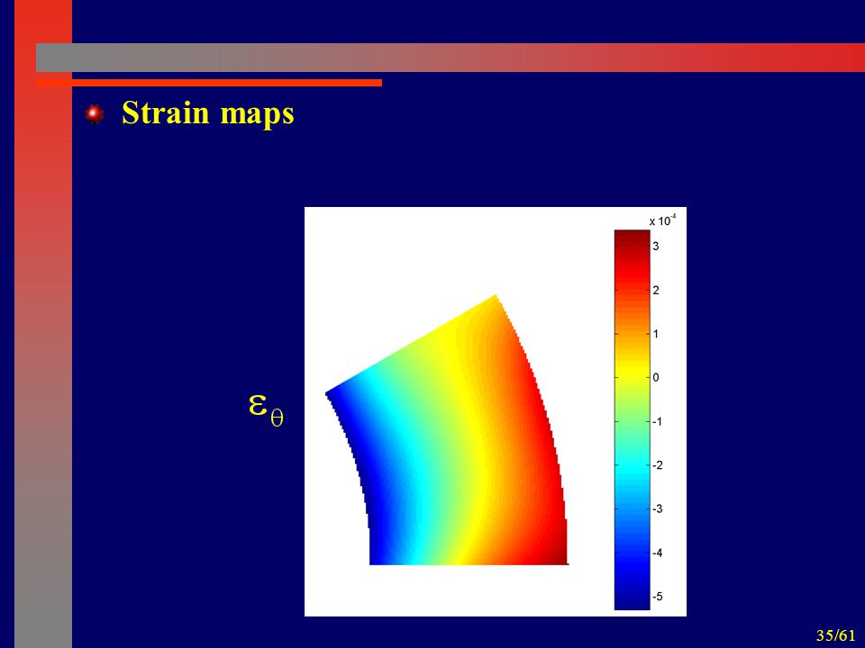 35/61 Strain maps