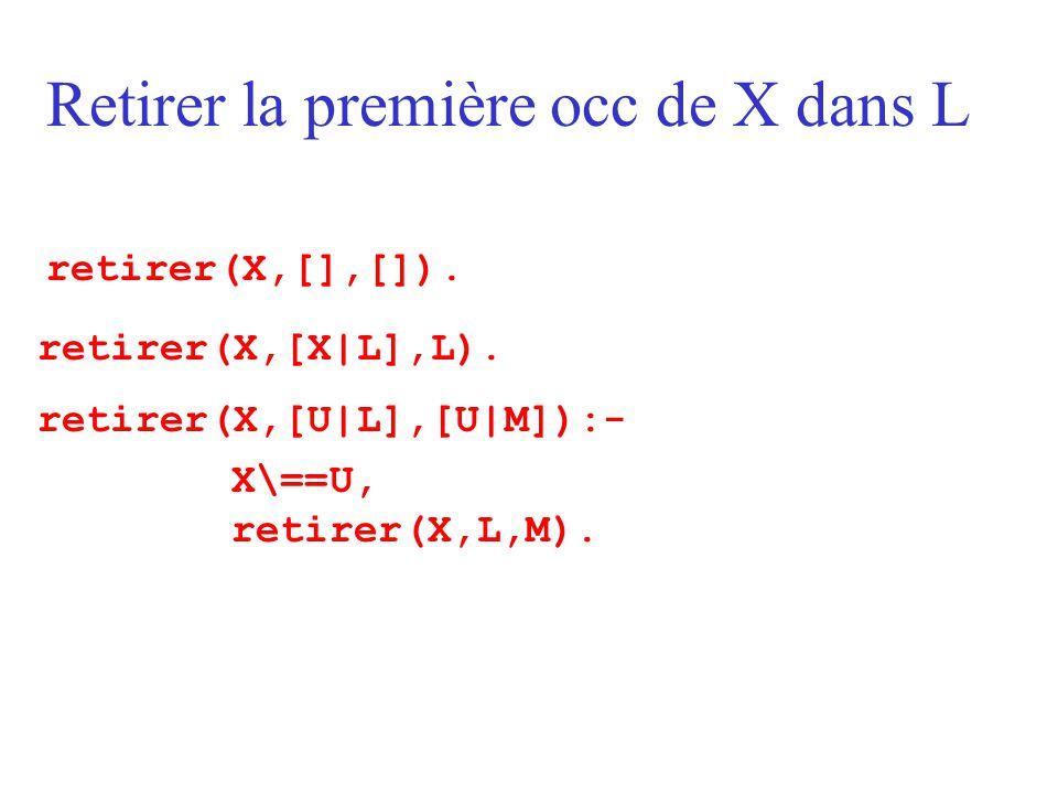 Retirer la première occ de X dans L retirer(X,[],[]). retirer(X,[X|L],L). retirer(X,[U|L],[U|M]):- X\==U, retirer(X,L,M).