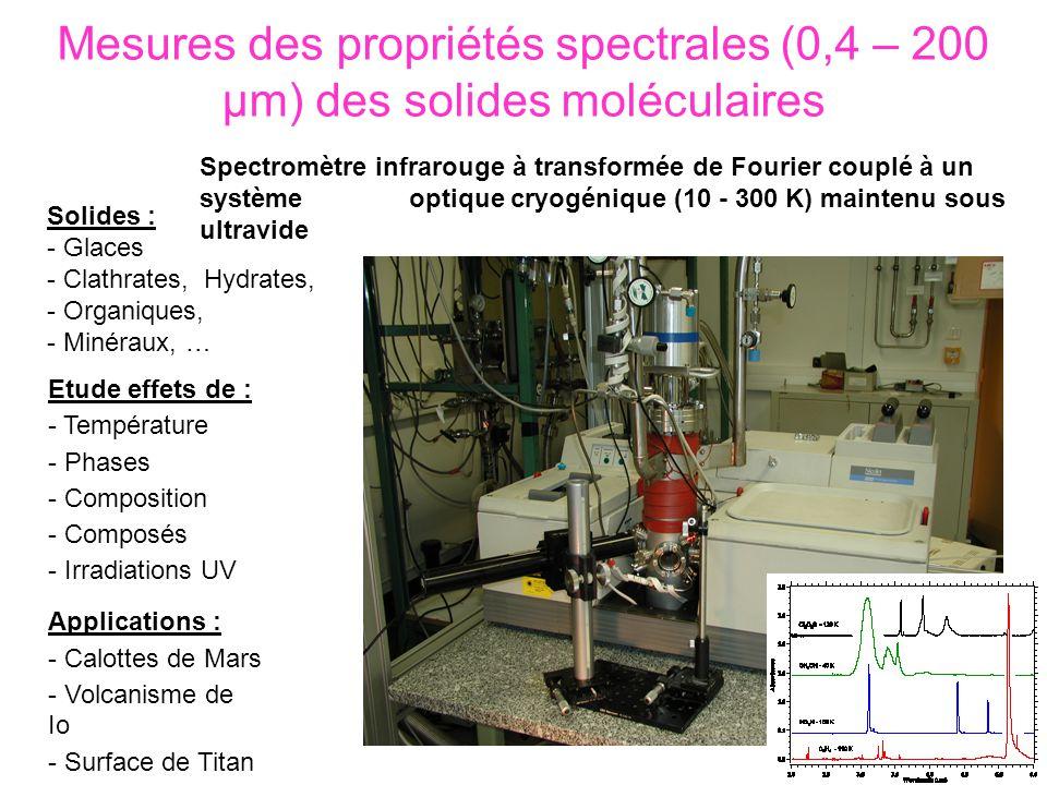 Mesures des propriétés spectrales (0,4 – 200 µm) des solides moléculaires Etude effets de : - Température - Phases - Composition - Composés - Irradiations UV Applications : - Calottes de Mars - Volcanisme de Io - Surface de Titan - … Spectromètre infrarouge à transformée de Fourier couplé à un système optique cryogénique (10 - 300 K) maintenu sous ultravide Solides : - Glaces - Clathrates, Hydrates, - Organiques, - Minéraux, …