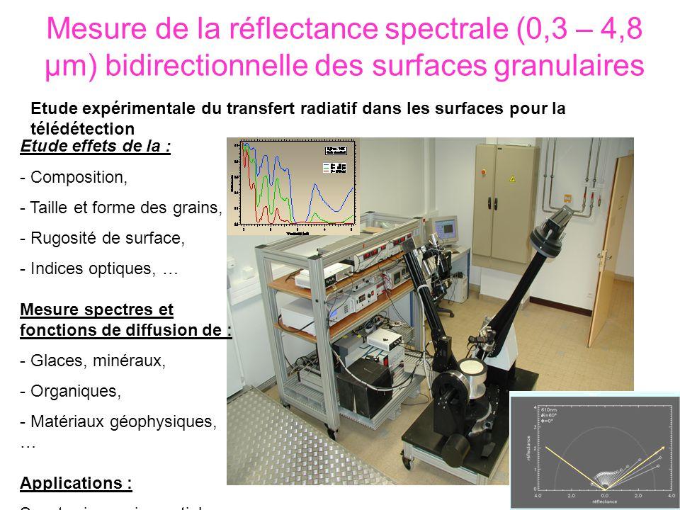 Mesure de la réflectance spectrale (0,3 – 4,8 µm) bidirectionnelle des surfaces granulaires Etude effets de la : - Composition, - Taille et forme des grains, - Rugosité de surface, - Indices optiques, … Mesure spectres et fonctions de diffusion de : - Glaces, minéraux, - Organiques, - Matériaux géophysiques, … Applications : Spectro-imagerie spatiale Etude expérimentale du transfert radiatif dans les surfaces pour la télédétection