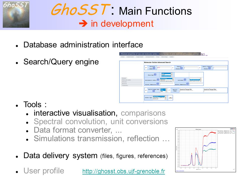 GhoSST : Main Functions  in development Database administration interface Search/Query engine Tools : interactive visualisation, comparisons Spectral convolution, unit conversions Data format converter,...
