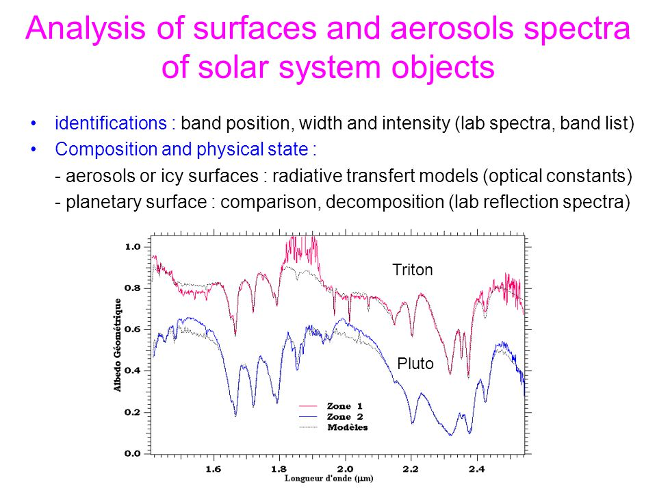 Analysis of surfaces and aerosols spectra of solar system objects identifications : band position, width and intensity (lab spectra, band list) Composition and physical state : - aerosols or icy surfaces : radiative transfert models (optical constants) - planetary surface : comparison, decomposition (lab reflection spectra) Triton Pluto