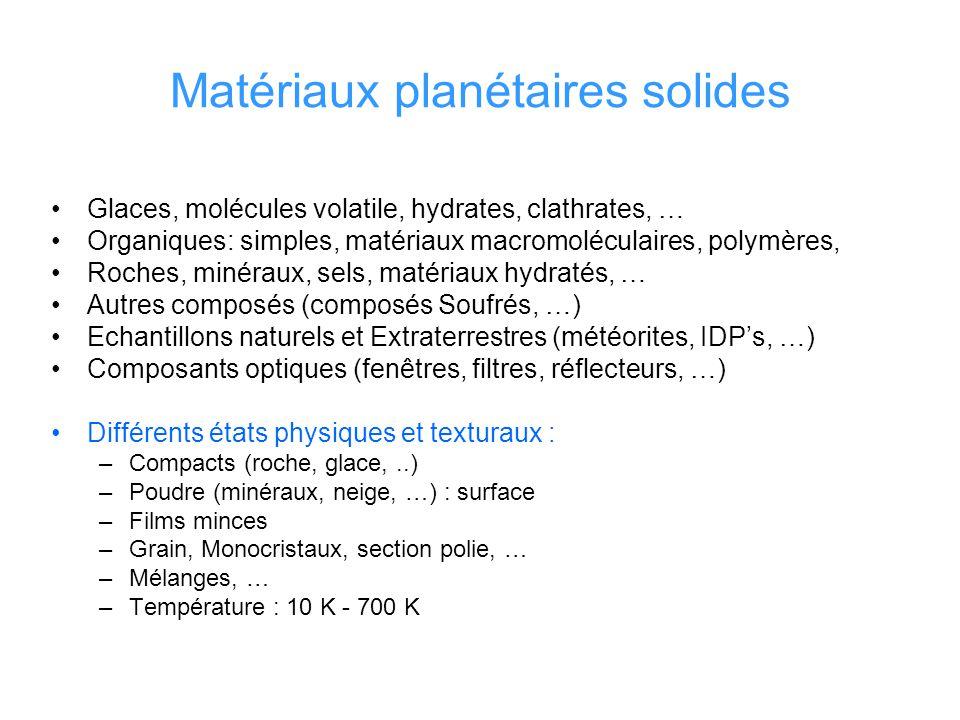 Matériaux planétaires solides Glaces, molécules volatile, hydrates, clathrates, … Organiques: simples, matériaux macromoléculaires, polymères, Roches, minéraux, sels, matériaux hydratés, … Autres composés (composés Soufrés, …) Echantillons naturels et Extraterrestres (météorites, IDP's, …) Composants optiques (fenêtres, filtres, réflecteurs, …) Différents états physiques et texturaux : –Compacts (roche, glace,..) –Poudre (minéraux, neige, …) : surface –Films minces –Grain, Monocristaux, section polie, … –Mélanges, … –Température : 10 K - 700 K