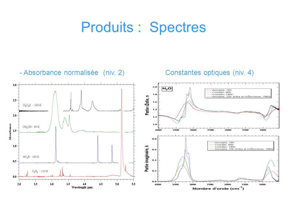 Produits : Spectres - Absorbance normalisée (niv. 2) Constantes optiques (niv. 4)