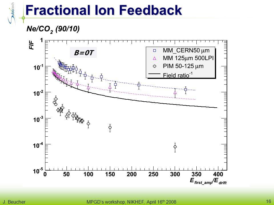 MPGD's workshop, NIKHEF, April 16 th 2008 J. Beucher 16 Fractional Ion Feedback B=0T