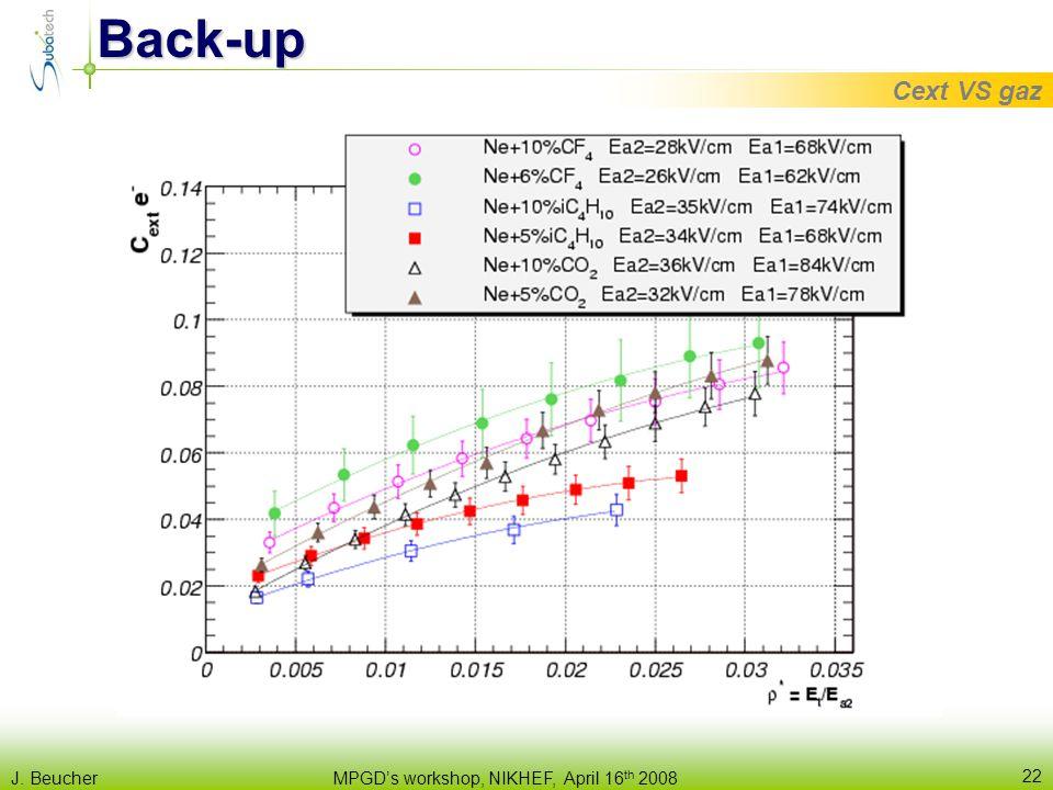 MPGD's workshop, NIKHEF, April 16 th 2008 J. Beucher 22 Back-up Cext VS gaz