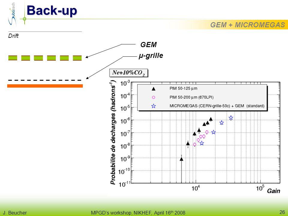 MPGD's workshop, NIKHEF, April 16 th 2008 J. Beucher 26 Back-up GEM + MICROMEGAS µ-grille GEM Drift