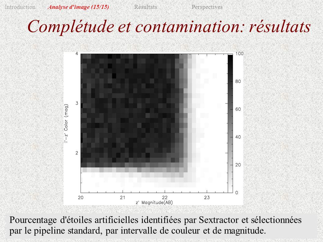 Complétude et contamination: résultats Pourcentage d étoiles artificielles identifiées par Sextractor et sélectionnées par le pipeline standard, par intervalle de couleur et de magnitude.