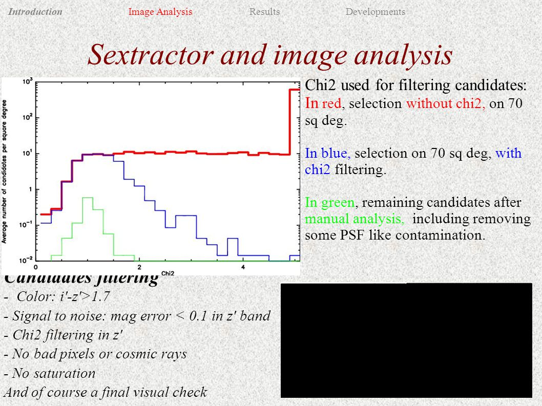 Sextractor and image analysis Candidates filtering - Color: i'-z'>1.7 - Signal to noise: mag error < 0.1 in z' band - Chi2 filtering in z' - No bad pi