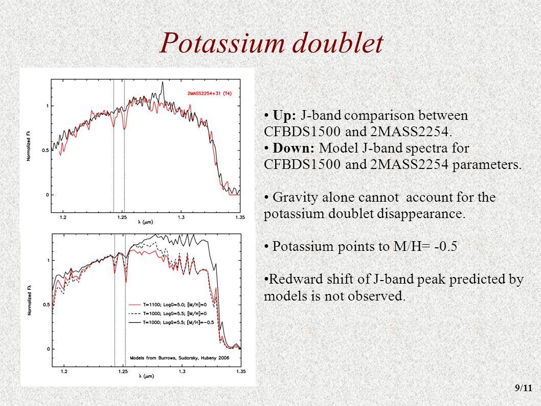 Potassium doublet Up: J-band comparison between CFBDS1500 and 2MASS2254.