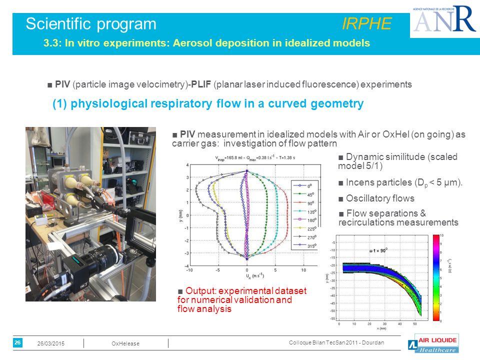 26 OxHelease26/03/2015 Colloque Bilan TecSan 2011 - Dourdan Scientific program IRPHE 3.3: In vitro experiments: Aerosol deposition in idealized models