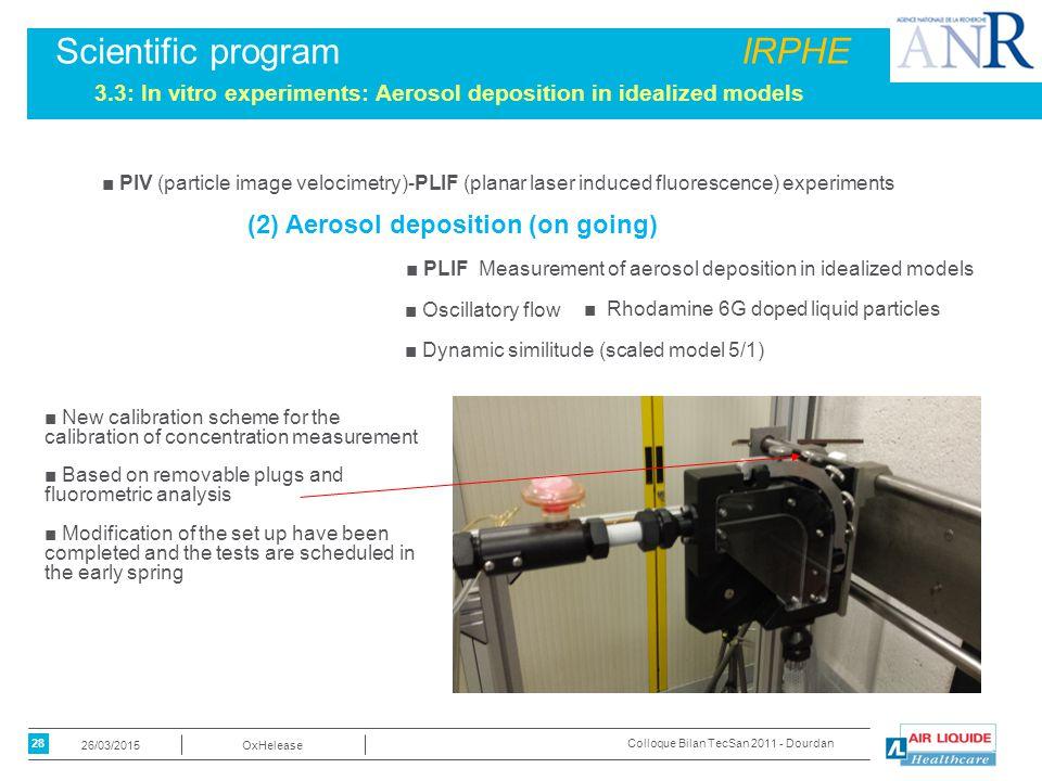 28 OxHelease26/03/2015 Colloque Bilan TecSan 2011 - Dourdan Scientific program IRPHE 3.3: In vitro experiments: Aerosol deposition in idealized models