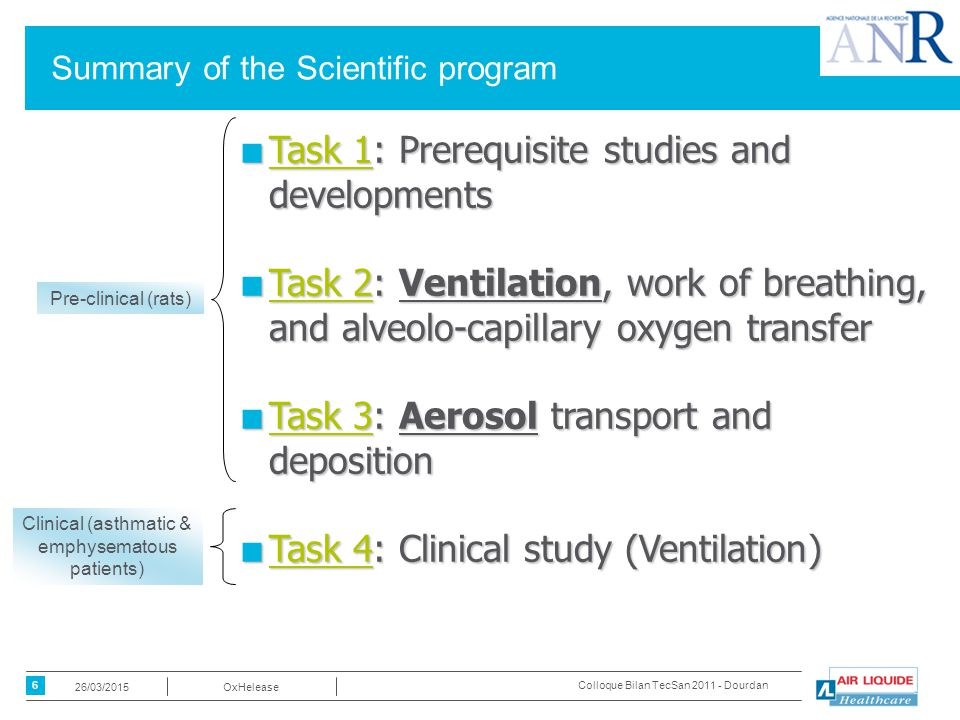 6 OxHelease26/03/2015 Colloque Bilan TecSan 2011 - Dourdan Summary of the Scientific program ■ Task 1: Prerequisite studies and developments ■ Task 2: Ventilation, work of breathing, and alveolo-capillary oxygen transfer ■ Task 3: Aerosol transport and deposition ■ Task 4: Clinical study (Ventilation) Pre-clinical (rats) Clinical (asthmatic & emphysematous patients)