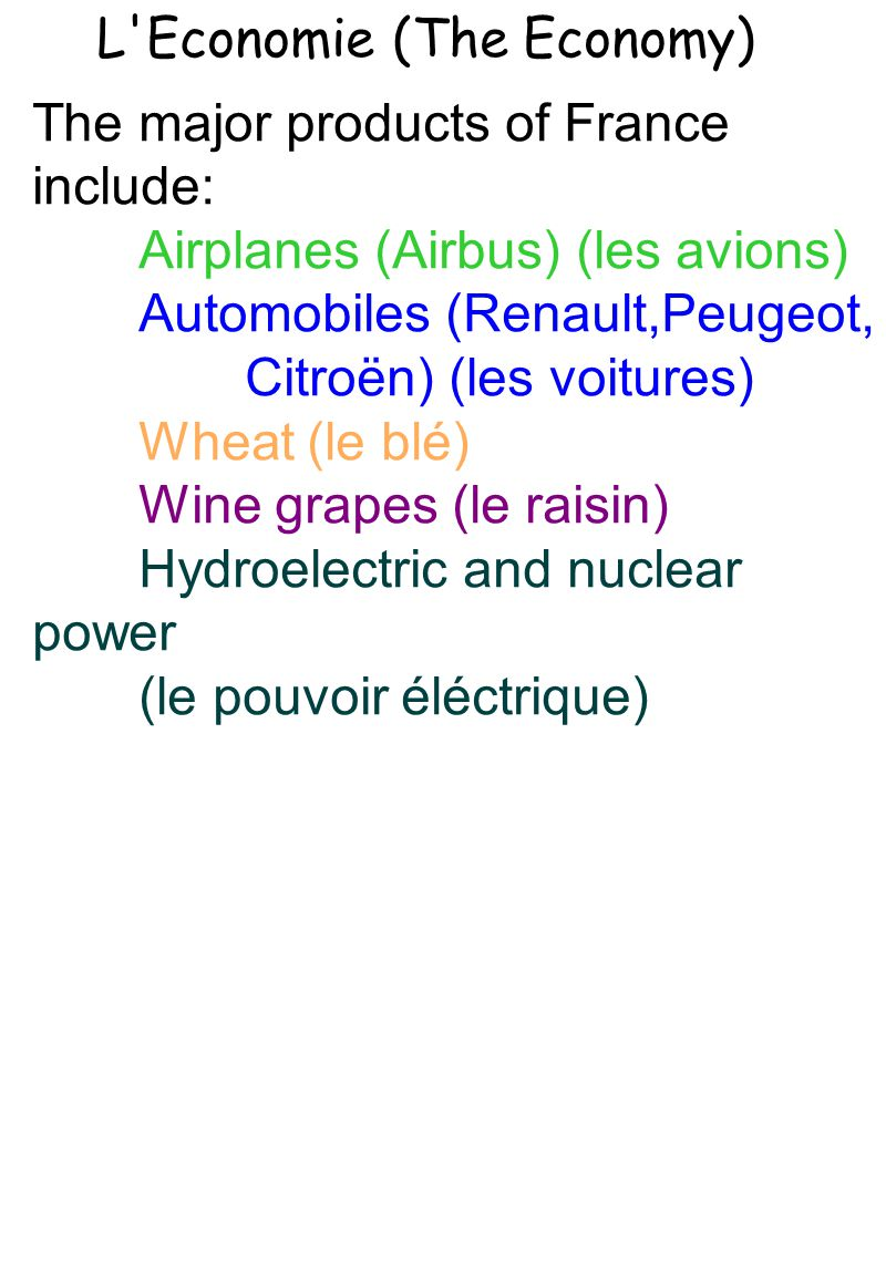 L Economie (The Economy) The major products of France include: Airplanes (Airbus) (les avions) Automobiles (Renault,Peugeot, Citroën) (les voitures) Wheat (le blé) Wine grapes (le raisin) Hydroelectric and nuclear power (le pouvoir éléctrique)
