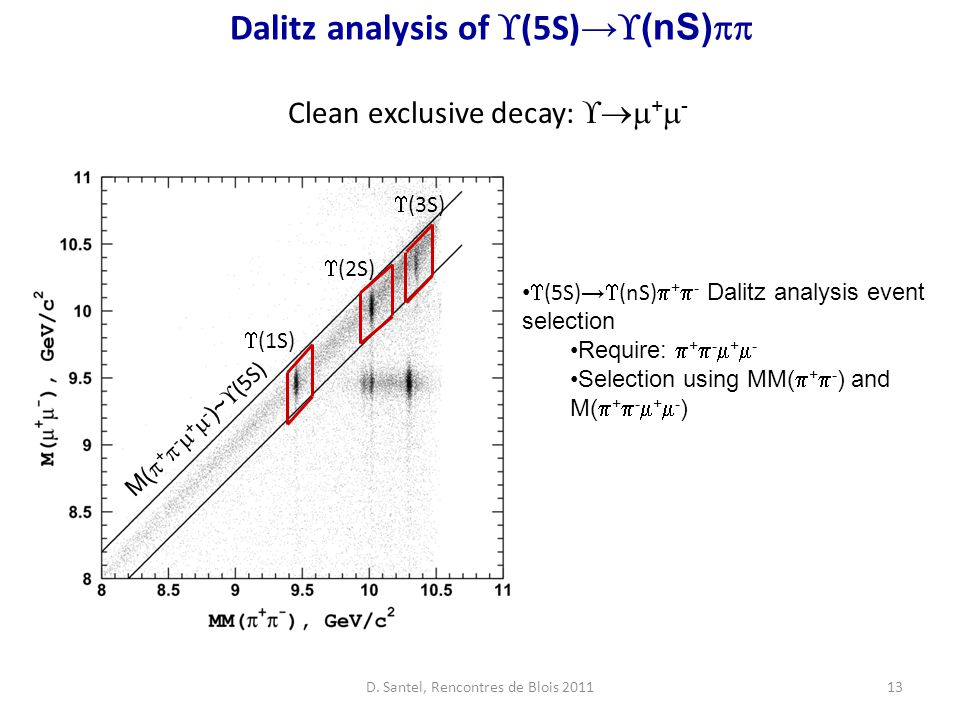 13  (5S) →  (nS)  +  - Dalitz analysis event selection Require:  +  -  +  - Selection using MM(  +  - ) and M(  +  -  +  - )  (1S)  (2S)  (3S) M(  +  -  +  - )~  (5S) Dalitz analysis of  (5S) →  (nS)  Clean exclusive decay:  +  - D.