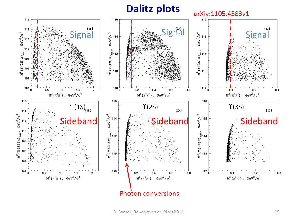 Dalitz plots 15 Photon conversions  (1S)  (2S)  (3S) Signal Sideband arXiv:1105.4583v1 D.