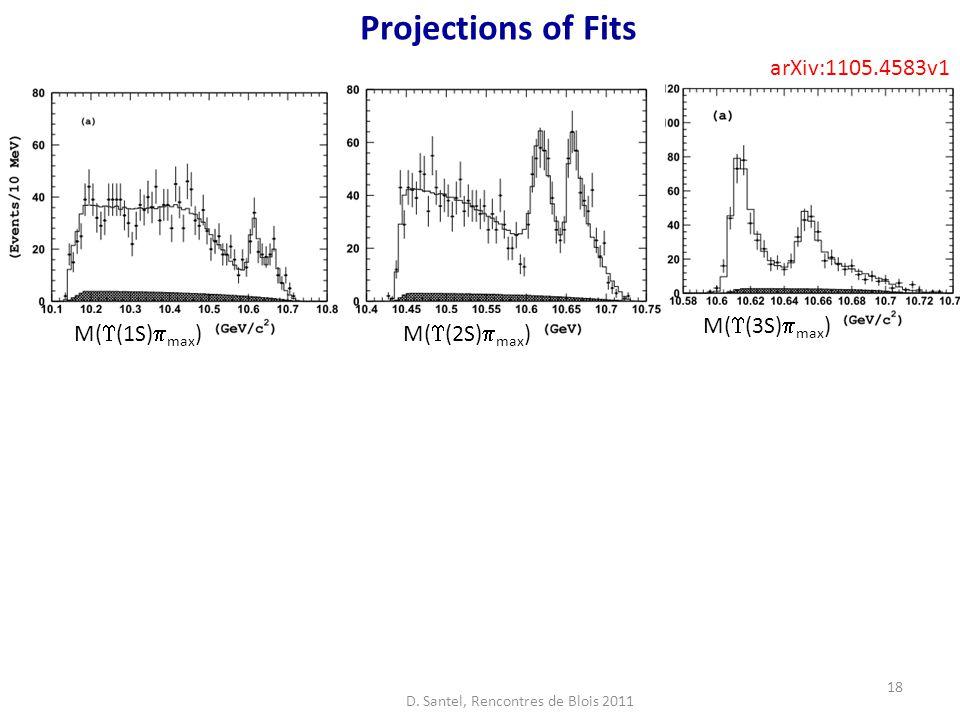 Projections of Fits 18 M(  (3S)  max ) M(  (2S)  max )M(  (1S)  max ) arXiv:1105.4583v1 D.