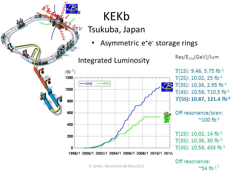 KEKb Tsukuba, Japan Asymmetric e + e - storage rings Has run at CM energies: – ~9.46 GeV (  (1S), 5.75 fb -1 ) – ~10.02 GeV (  (2S), 25 fb -1 ) – ~10.36 GeV (  (3S), 2.95 fb -1 ) – ~10.58 GeV (  (4S), 710.5 fb -1 ) Continuum below  (4S), 90 fb -1 ) – ~10.87 GeV (  (5S), 121.4 fb -1 ) 8.2 GeV 3.6 GeV e + source cavity Integrated Luminosity D.