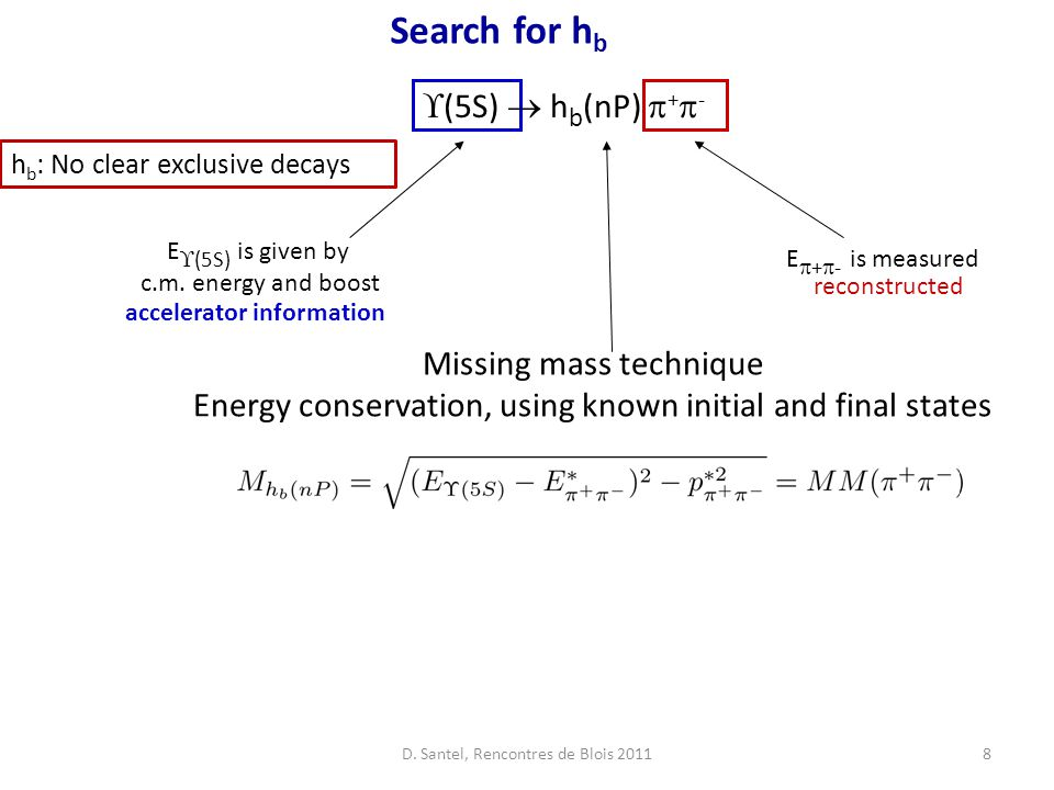 8 reconstructed Search for h b  (5S)  h b (nP)  +  - E  (5S) is given by c.m.