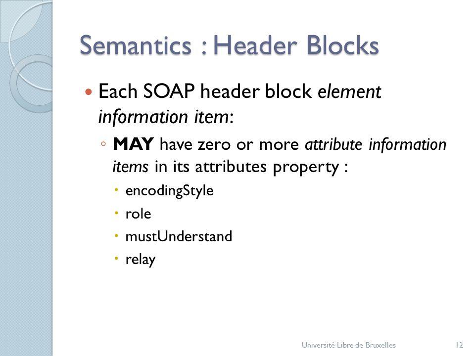 Semantics : Header Blocks Each SOAP header block element information item: ◦ MAY have zero or more attribute information items in its attributes property :  encodingStyle  role  mustUnderstand  relay Université Libre de Bruxelles12