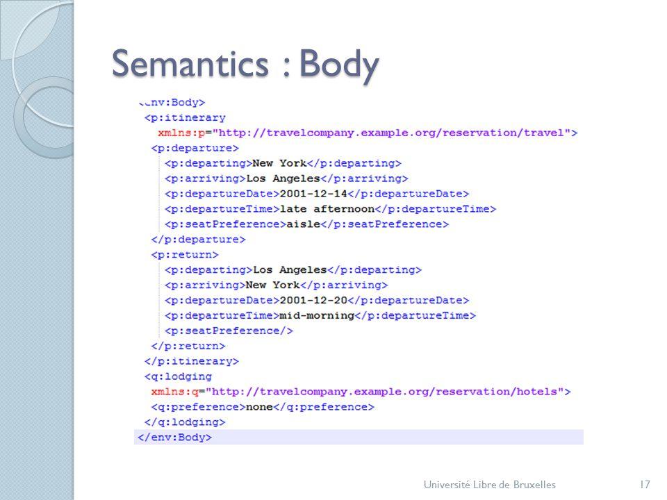 Semantics : Body Université Libre de Bruxelles17