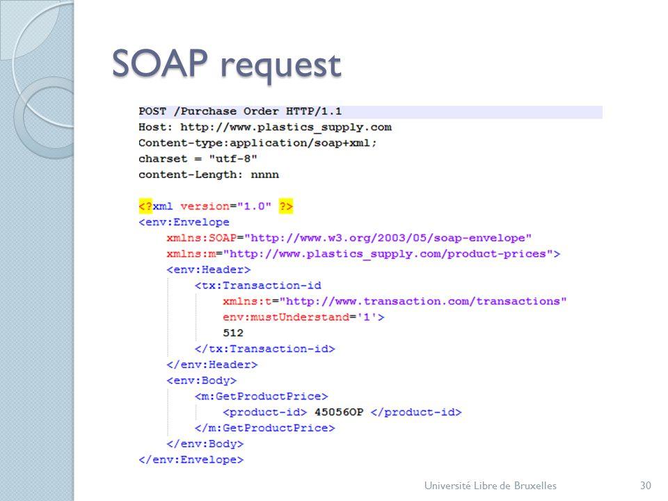 SOAP request Université Libre de Bruxelles30