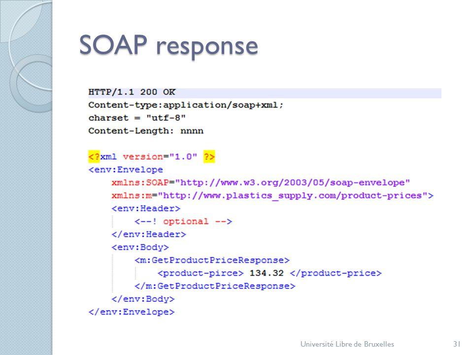 SOAP response Université Libre de Bruxelles31