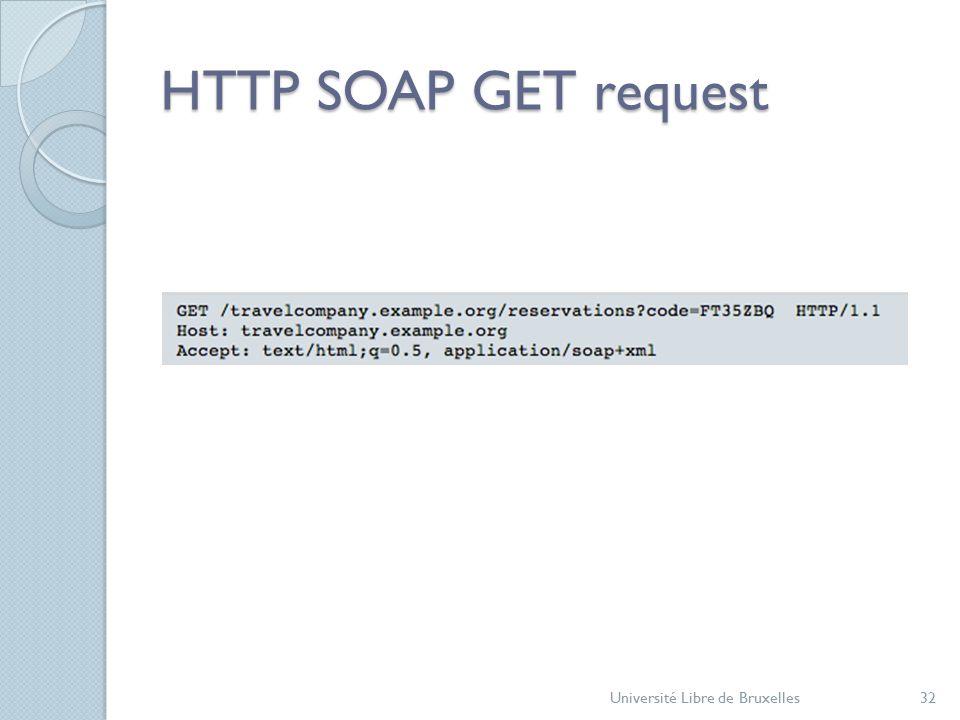 HTTP SOAP GET request Université Libre de Bruxelles32