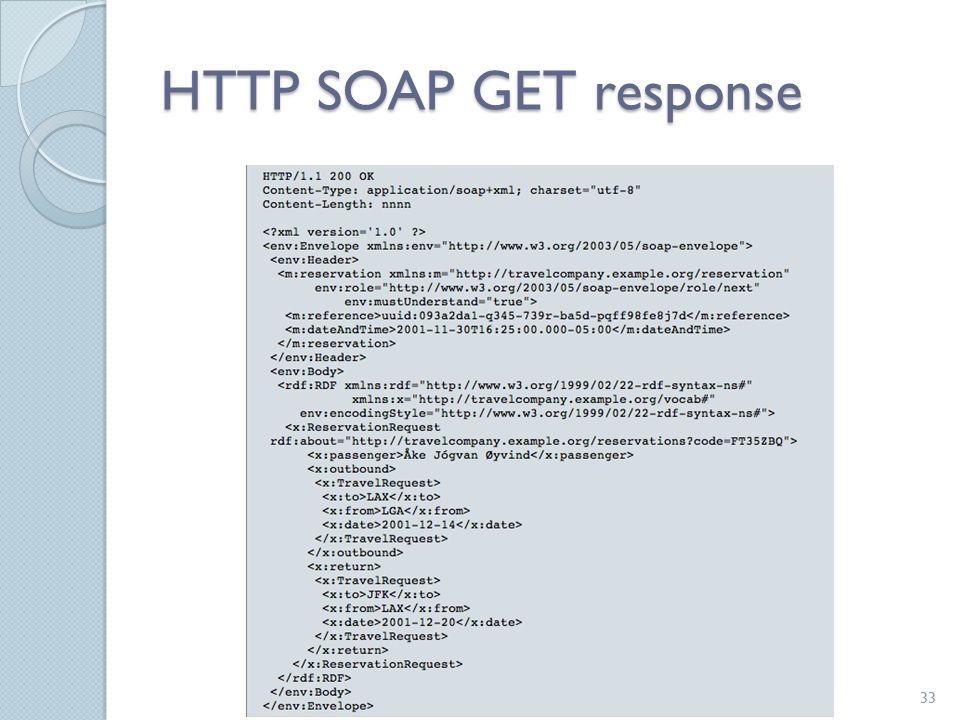 HTTP SOAP GET response Université Libre de Bruxelles33