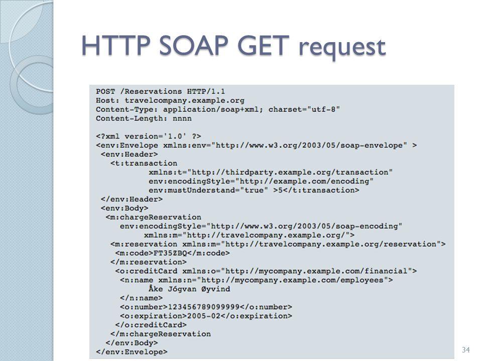 HTTP SOAP GET request Université Libre de Bruxelles34