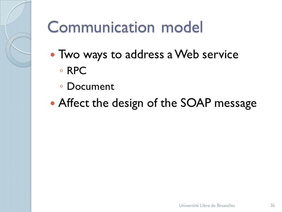 Communication model Two ways to address a Web service ◦ RPC ◦ Document Affect the design of the SOAP message Université Libre de Bruxelles36