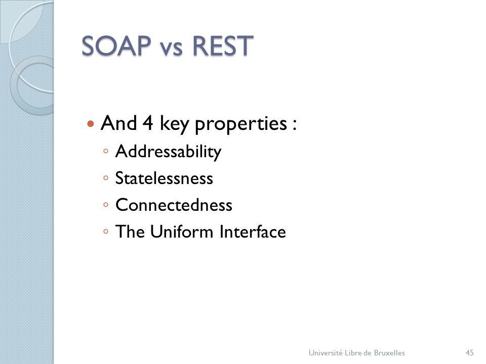 SOAP vs REST And 4 key properties : ◦ Addressability ◦ Statelessness ◦ Connectedness ◦ The Uniform Interface Université Libre de Bruxelles45