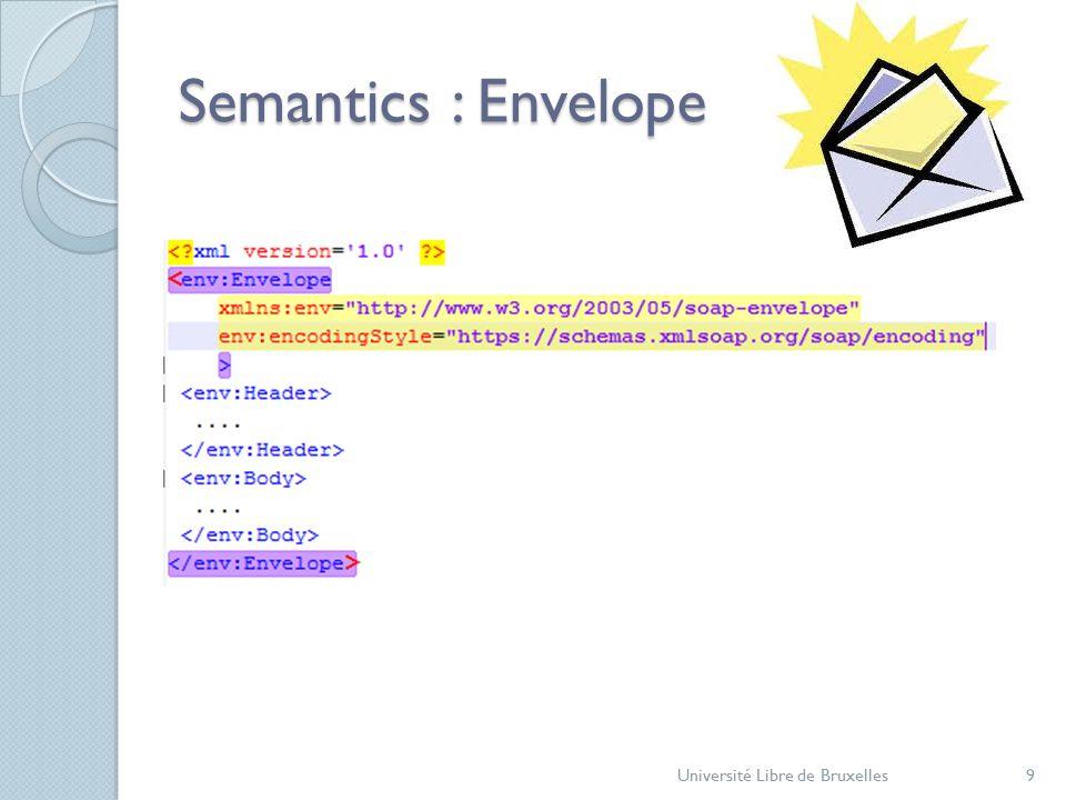 Semantics : Envelope Université Libre de Bruxelles9