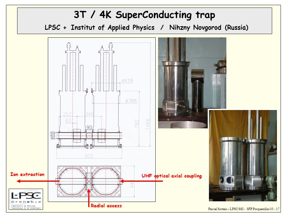 Pascal Sortais – LPSC/SSI - SFP Porquerolles 03 - 17 3T / 4K SuperConducting trap LPSC + Institut of Applied Physics / Nihzny Novgorod (Russia) UHF optical axial coupling Ion extraction Radial access