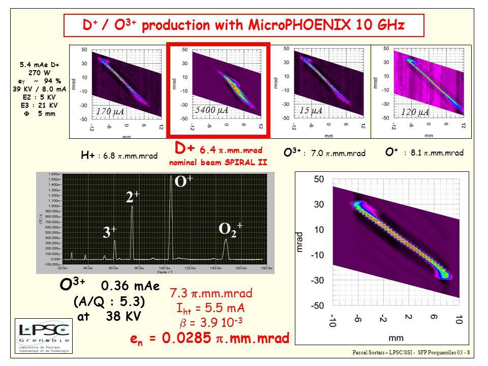 Pascal Sortais – LPSC/SSI - SFP Porquerolles 03 - 8 5.4 mAe D+ 270 W e T ~ 94 % 39 KV / 8.0 mA E2 : 5 KV E3 : 21 KV  5 mm 170 µA 5400 µA 15 µA 120 µA H+ : 6.8 .mm.mrad O + : 8.1 .mm.mrad O 3+ : 7.0 .mm.mrad D+ 6.4 .mm.mrad nominal beam SPIRAL II 7.3 .mm.mrad I ht = 5.5 mA  = 3.9 10 -3 e n = 0.0285 .mm.mrad O+O+ 2+2+ 3+3+ O2+O2+ O 3+ 0.36 mAe (A/Q : 5.3) at 38 KV D + / O 3+ production with MicroPHOENIX 10 GHz