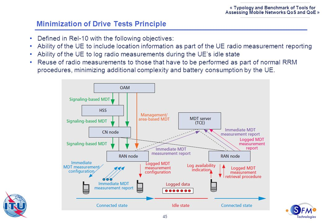 45 « Typology and Benchmark of Tools for Assessing Mobile Networks QoS and QoE » Minimization of Drive Tests Principle Defined in Rel-10 with the following objectives: Ability of the UE to include location information as part of the UE radio measurement reporting Ability of the UE to log radio measurements during the UE's idle state Reuse of radio measurements to those that have to be performed as part of normal RRM procedures, minimizing additional complexity and battery consumption by the UE.