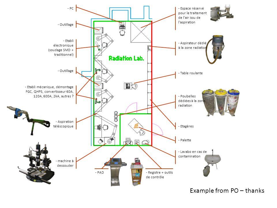 - Aspirateur dédié à la zone radiation - Poubelles dédiées à la zone radiation - PAD- Registre + outils de contrôle - Lavabo en cas de contamination - Aspiration téléscopique - machine à dessouder - Outillage - Etabli mécanique, démontage FGC, QHPS, convertisseur 60A, 120A, 600A, 2kA, autres .