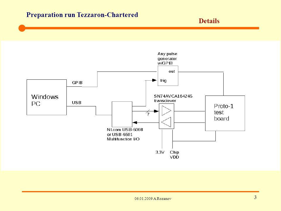 Preparation run Tezzaron-Chartered 06.01.2009 A.Rozanov 4 Details Test set-up de Bonn – must Test set-up de LBNL – optionel