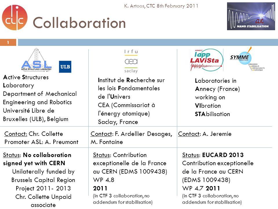 Collaboration K. Artoos, CTC 8th February 2011 Active Structures Laboratory Department of Mechanical Engineering and Robotics Université Libre de Brux