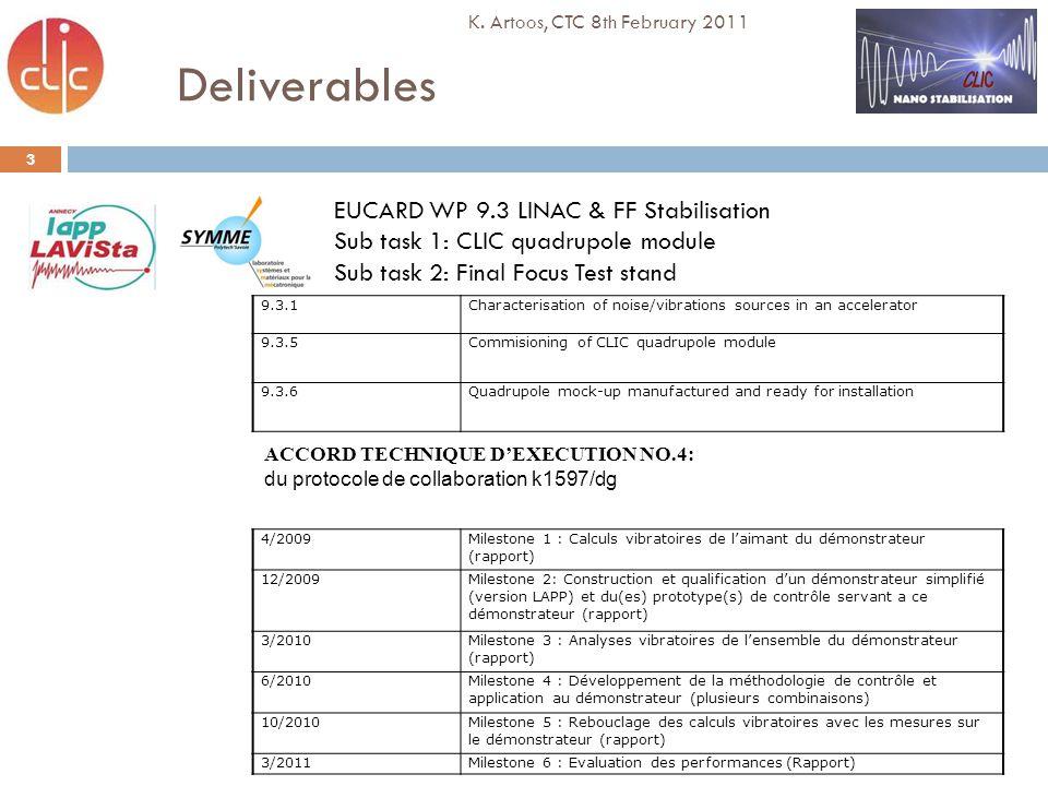 Deliverables 3 K. Artoos, CTC 8th February 2011 EUCARD WP 9.3 LINAC & FF Stabilisation Sub task 1: CLIC quadrupole module Sub task 2: Final Focus Test
