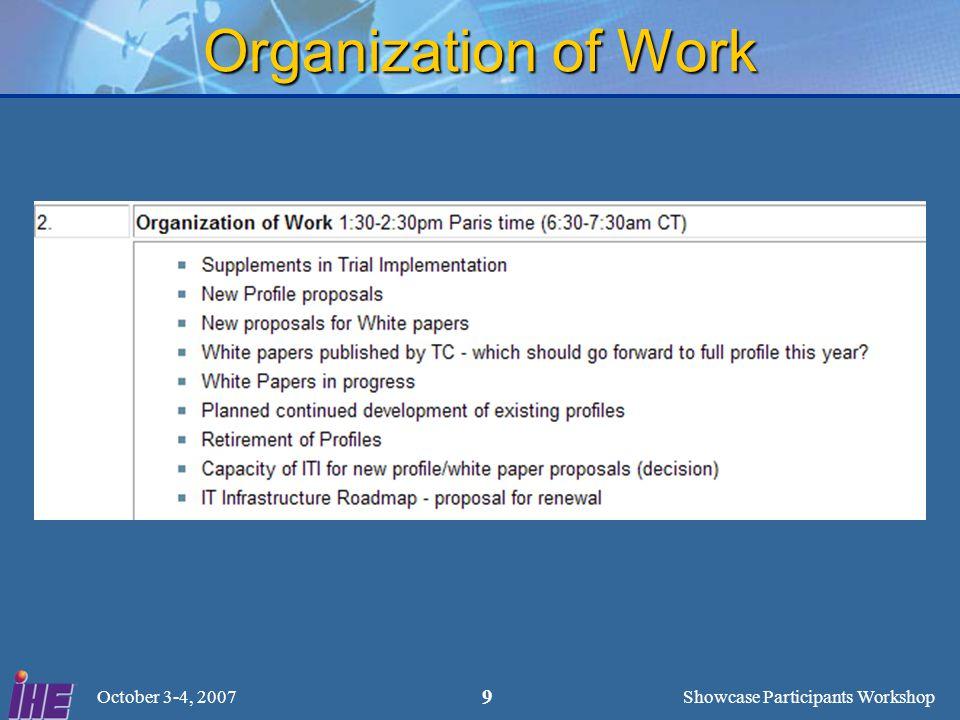 Showcase Participants Workshop October 3-4, 2007 9 Organization of Work