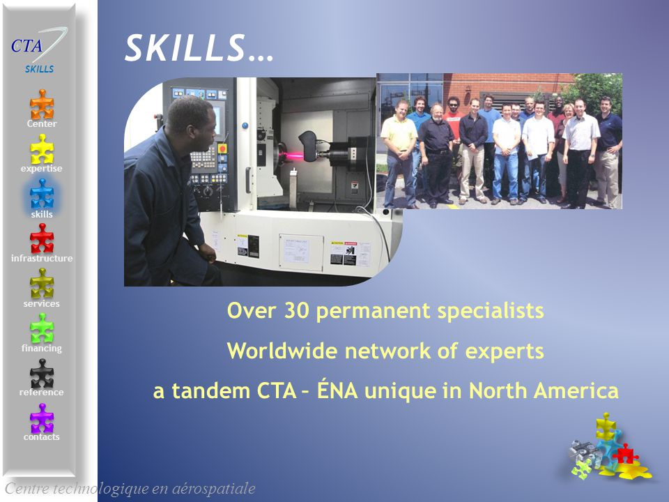Over 30 permanent specialists Worldwide network of experts a tandem CTA – ÉNA unique in North America Centre technologique en aérospatiale SKILLS… SKILLS Center contacts services skills infrastructure reference expertise financing