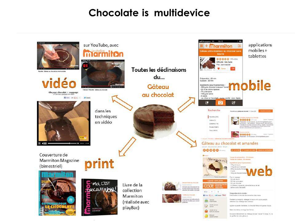 Chocolate is multidevice