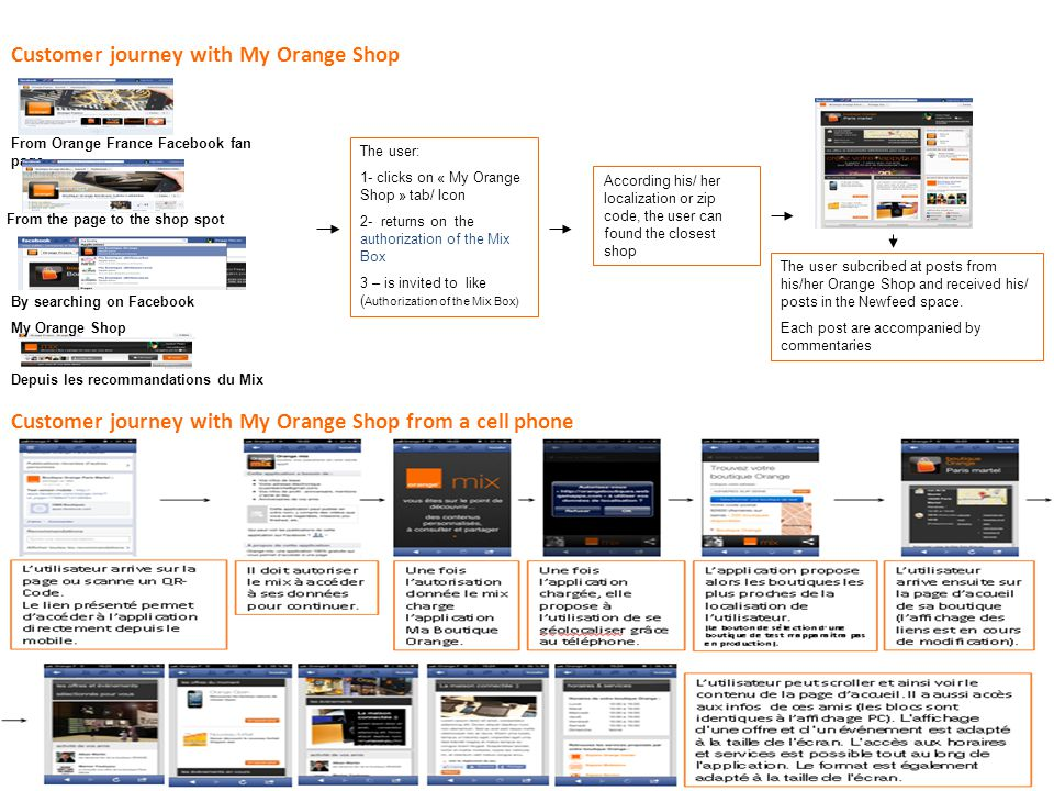 Development schedule Guidelines for posting My Orange Shop application enables to : > Ensure a visibility on national, regional and local commercial campaigns  Promote local, regional and national event campaigns > Offer a visibility on boost WE and product and service « Push operation » On long run, specific digital devices Drive To Store could be developed(Facebook Offers ….)