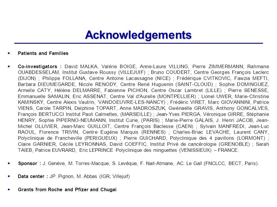 Acknowledgements Patients and Families Co-investigators : David MALKA, Valérie BOIGE, Anne-Laure VILLING, Pierre ZIMMERMANN, Rahmane OUABDESSELAM, Institut Gustave Roussy (VILLEJUIF) ; Bruno COUDERT, Centre Georges François Leclerc (DIJON) ; Philippe FOLLANA, Centre Antoine Lacassagne (NICE) ; Frédérique CVITKOVIC, Fawzia MEFTI, Barbara DIEUMEGARDE, Nicole RENODY, Centre René Huguenin (SAINT-CLOUD) ; Sophie DOMINGUEZ, Armelle CATY, Hélène DELMARRE, Fabienne PICHON, Centre Oscar Lambret (LILLE) ; Pierre SENESSE, Emmanuelle SAMALIN, Eric ASSENAT, Centre Val d Aurelle (MONTPELLIER) ; Lionel UWER, Marie-Christine KAMINSKY, Centre Alexis Vautrin, 'VANDOEUVRE-LES-NANCY) ; Frédéric VIRET, Marc GIOVANNINI, Patrice VIENS, Carole TARPIN, Delphine TOPART, Anne MADROSZUK, Gwénaëlle GRAVIS, Anthony GONCALVES, François BERTUCCI Institut Paoli Calmettes, (MARSEILLE) ; Jean-Yves PIERGA, Véronique GIRRE, Stéphanie HENRY, Sophie PIPERNO-NEUMANN, Institut Curie, (PARIS) ; Marie-Pierre GALAIS, J.