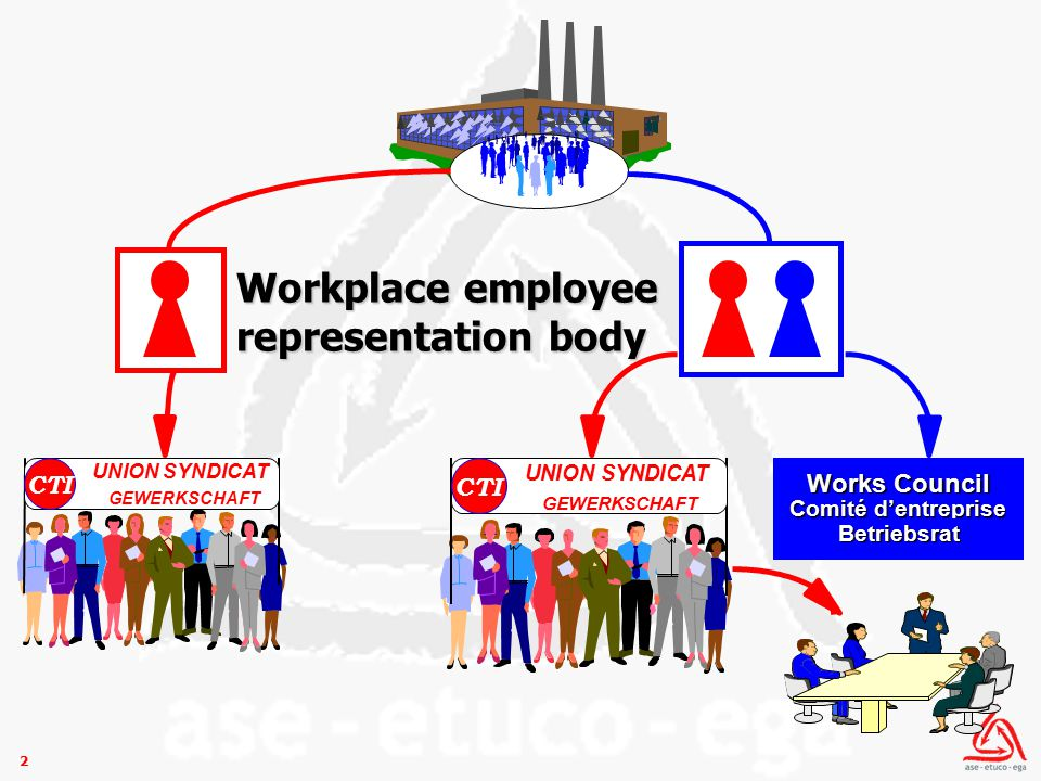 13 dominant wage level Multi Central Industry Branche Company Entreprise